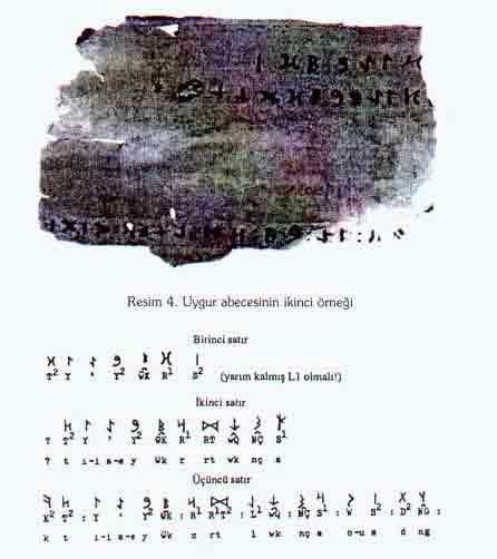 uygur_alfabesi