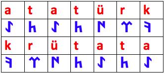 Gokturkce-Atataurk