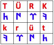 Gokturkce-Turk